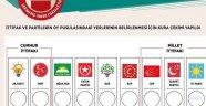 SP VE HDP Listeleri Eksik