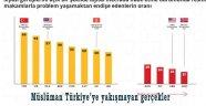 Türkiye sahte habere en çok maruz kalan ülke