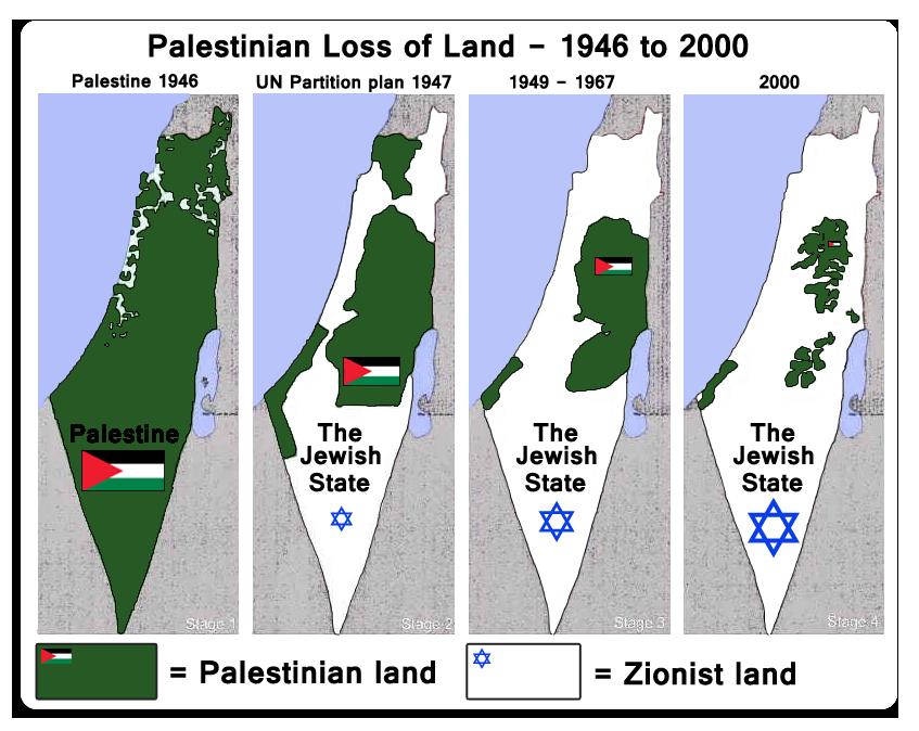 Filistinliler Topraklarını Yahudilere Sattılar mı?